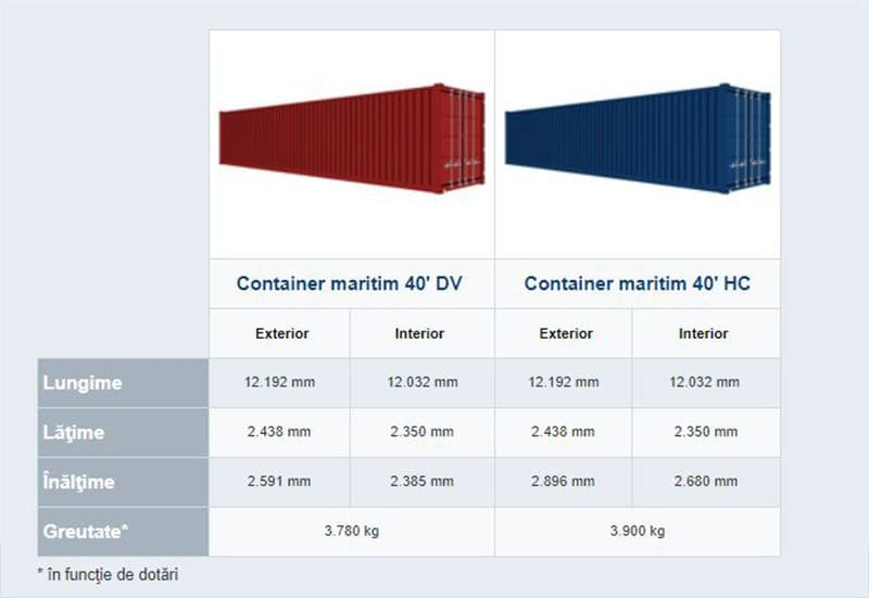 sursa : http://www.containex.ro/ro/produsele/container-maritim